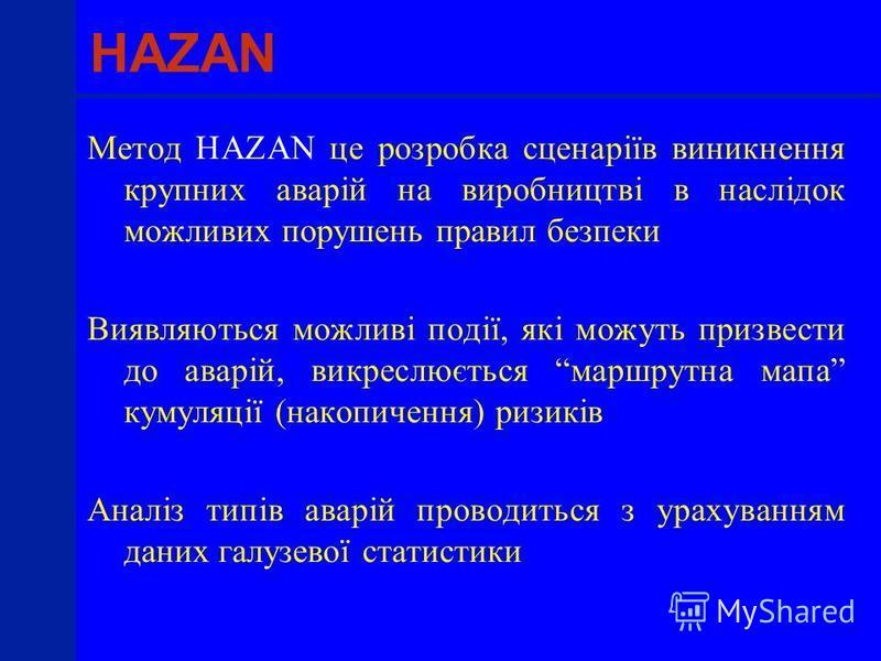 ILO SAFEWORK HAZAN Метод HAZAN це розробка сценаріїв виникнення крупних аварій на виробництві в наслідок можливих порушень правил безпеки Виявляються можливі події, які можуть призвести до аварій, викреслюється маршрутна мапа кумуляції (накопичення)