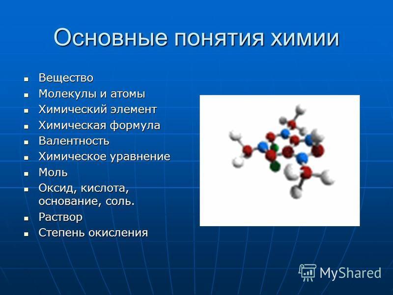 Основные понятия химии Вещество Вещество Молекулы и атомы Молекулы и атомы Химический элемент Химический элемент Химическая формула Химическая формула Валентность Валентность Химическое уравнение Химическое уравнение Моль Моль Оксид, кислота, основан