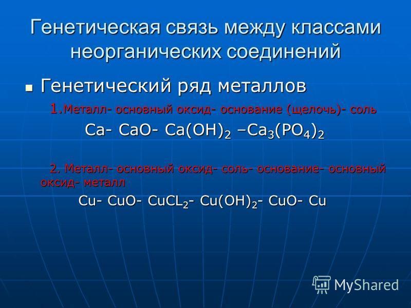 Генетическая связь между классами неорганических соединений Генетический ряд металлов Генетический ряд металлов 1. Металл- основный оксид- основание (щелочь)- соль 1. Металл- основный оксид- основание (щелочь)- соль Са- СаО- Са(ОН) 2 –Са 3 (РО 4 ) 2