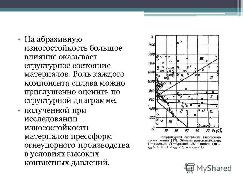 На абразивную износостойкость большое влияние оказывает структурное состояние материалов. Роль каждого компонента сплава можно приглушенно оценить по структурной диаграмме, полученной при исследовании износостойкости материалов прессформ огнеупорного