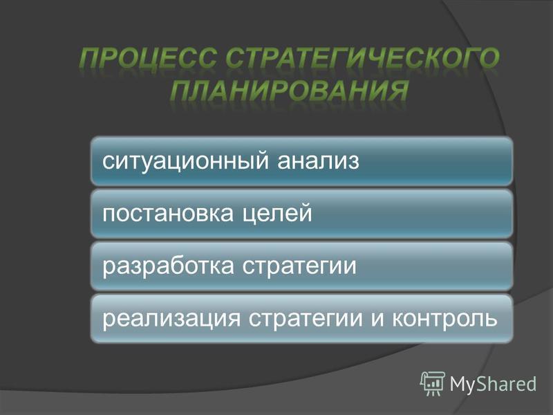 ситуационный анализ постановка целей разработка стратегии реализация стратегии и контроль