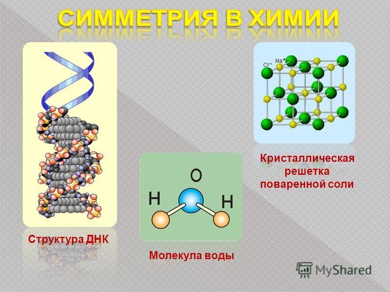Кристаллическая решетка поваренной соли Молекула воды Структура ДНК