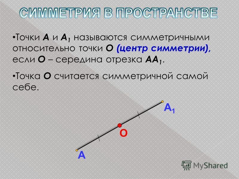 А1А1А1А1 Точки А и А 1 называются симметричными относительно точки О (центр симметрии), если О – середина отрезка АА 1. Точка О считается симметричной самой себе. А О