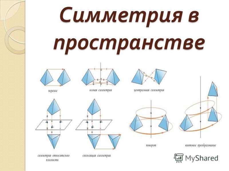 Симметрия в пространстве