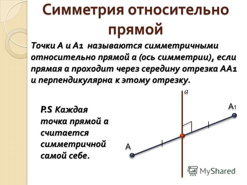 Симметрия относительно прямой Точки А и А 1 называются симметричными относительно прямой а ( ось симметрии ), если прямая а проходит через середину отрезка АА 1 и перпендикулярна к этому отрезку. P.S Каждая точка прямой а считается симметричной самой