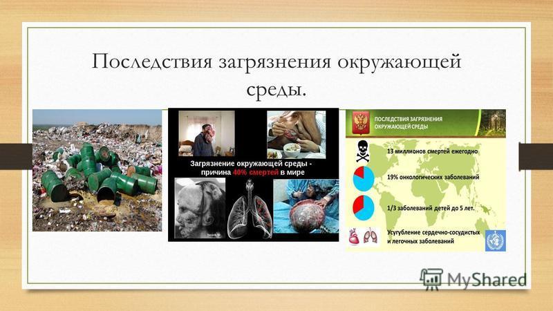 Последствия загрязнения окружающей среды.