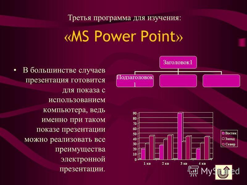 « MS Power Point » В большинстве случаев презентация готовится для показа с использованием компьютера, ведь именно при таком показе презентации можно реализовать все преимущества электронной презентации. Заголовок 1 Подзаголовок 1 Третья программа дл