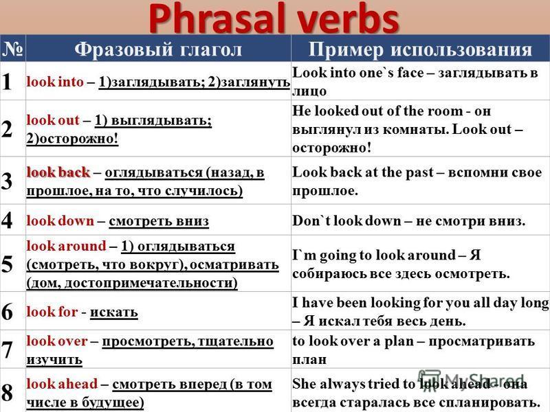 Испанские глаголы с переводом и примерами предложений