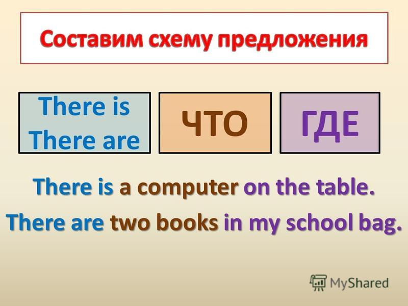 There is a computer on the table. There are two books in my school bag. There is There are ГДЕЧТО