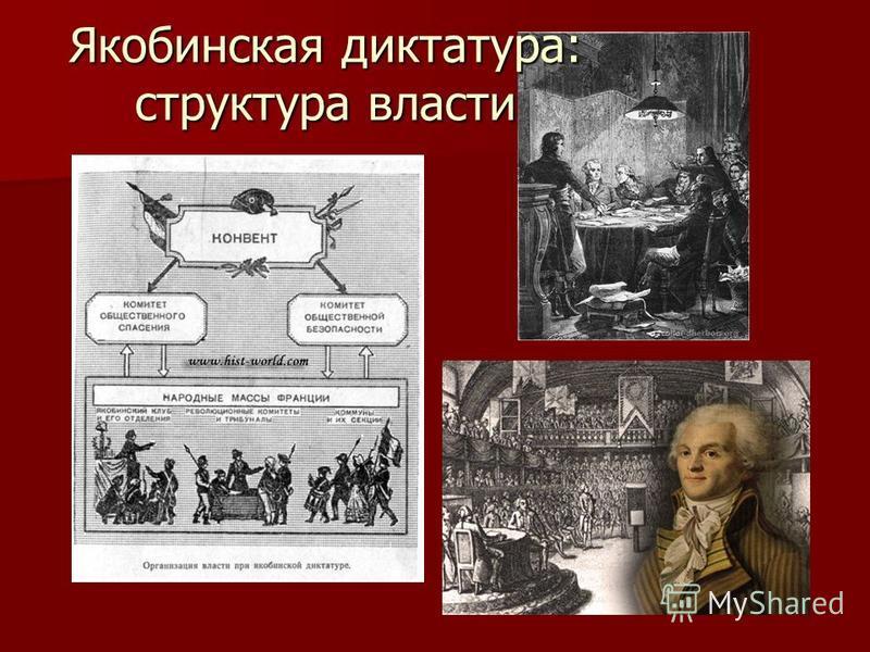 Якобинская диктатура: структура власти