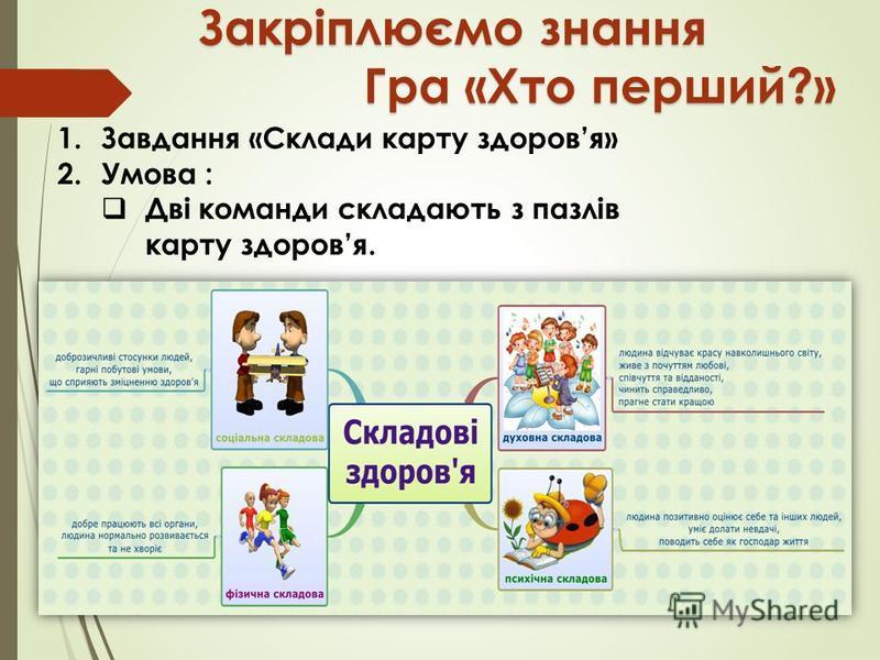 Гра «Хто перший?» 1.Завдання «Склади карту здоровя» 2.Умова : Дві команди складають з пазлів карту здоровя. Закріплюємо знання