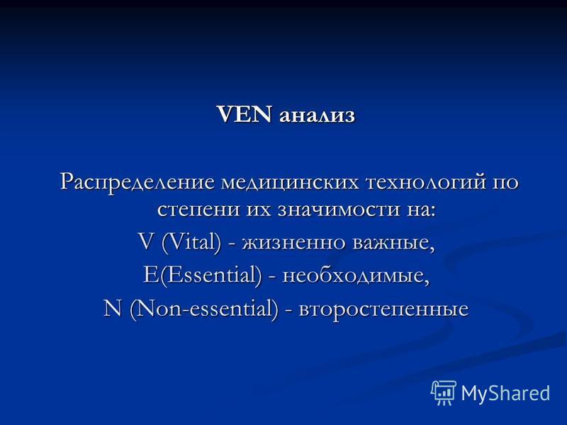 VEN анализ Распределение медицинских технологий по степени их значимости на: Распределение медицинских технологий по степени их значимости на: V (Vital) - жизненно важные, Е(Essential) - необходимые, N (Non-essential) - второстепенные