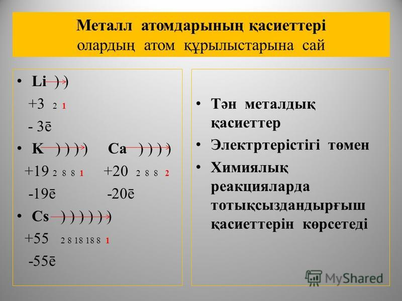 Металл атомдарының қасиеттері олардың атом құрылыстарына сайтттт Тән металлық қасиеттер Электртерістігі төмен Химиялық реакция лорда тотықсыздандырғыш қасиеттерін көрсетеді Li ) ) +3 2 1 - 3ē K ) ) ) ) Ca ) ) ) ) +19 2 8 8 1 +20 2 8 8 2 -19ē -20ē Cs