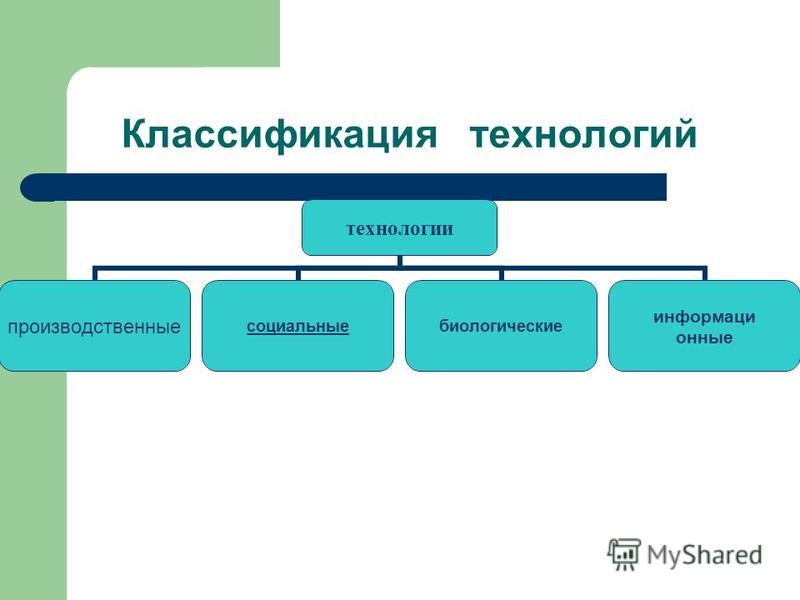 Классификация технологий технологии производственные социальные биологические информационные