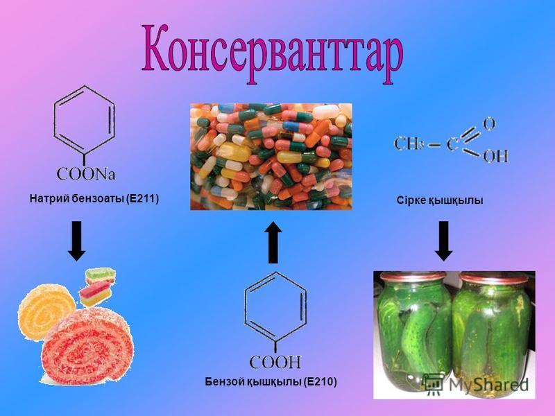 Натрий бензоаты (Е211) Бензой қышқылы (Е210) Сірке қышқылы