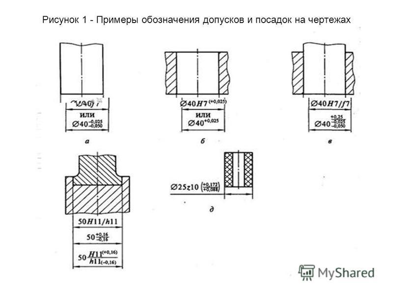 Рисунок 1 - Примеры обозначения допусков и посадок на чертежах