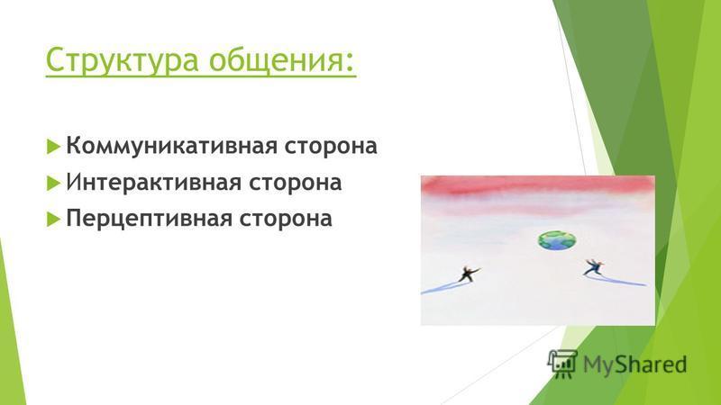 Структура общения: Коммуникативная сторона Интерактивная сторона Перцептивная сторона