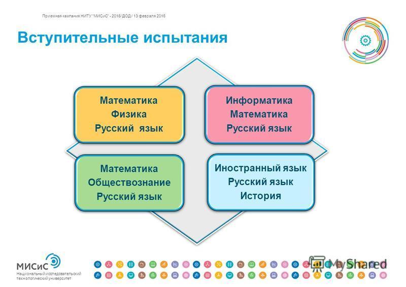 Вступительные испытания Национальный исследовательский технологический университет Приемная кампания НИТУ