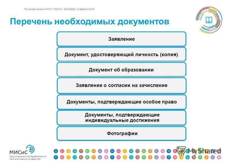 9 Перечень необходимых документов Национальный исследовательский технологический университет Приемная кампания НИТУ