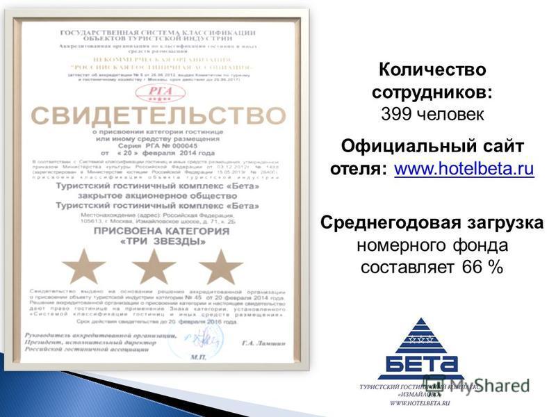 Количество сотрудников: 399 человек Официальный сайт отеля: www.hotelbeta.ruwww.hotelbeta.ru Среднегодовая загрузка номерного фонда составляет 66 %