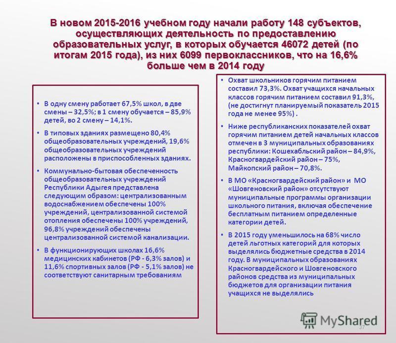 В новом 2015-2016 учебном году начали работу 148 субъектов, осуществляющих деятельность по предоставлению образовательных услуг, в которых обучается 46072 детей (по итогам 2015 года), из них 6099 первоклассников, что на 16,6% больше чем в 2014 году В