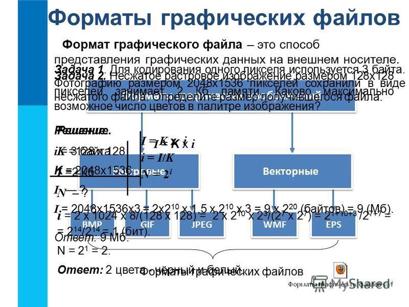 Форматы графических файлов Формат графического файла – это способ представления графических данных на внешнем носителе. BMP GIF JPEG WMF EPS Форматы графических изображений Векторные Растровые Форматы графических файлов Задача 1. Для кодирования одно