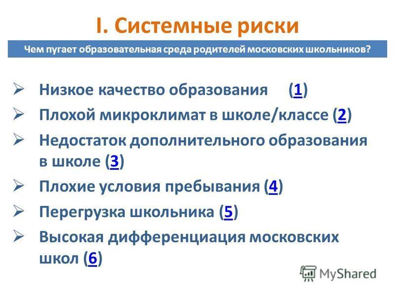 I. Системные риски Низкое качество образования (1)1 Плохой микроклимат в школе/классе (2)2 Недостаток дополнительного образования в школе (3)3 Плохие условия пребывания (4)4 Перегрузка школьника (5)5 Высокая дифференциация московских школ (6)6 Чем пу