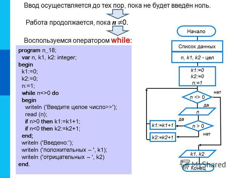 Ввод осуществляется до тех пор, пока не будет введён ноль. Работа продолжается, пока n 0. while Воспользуемся оператором while : program n_18; var n, k1, k2: integer; begin k1:=0; k2:=0; n:=1; while n<>0 do begin writeln ('Введите целое число>>'); re