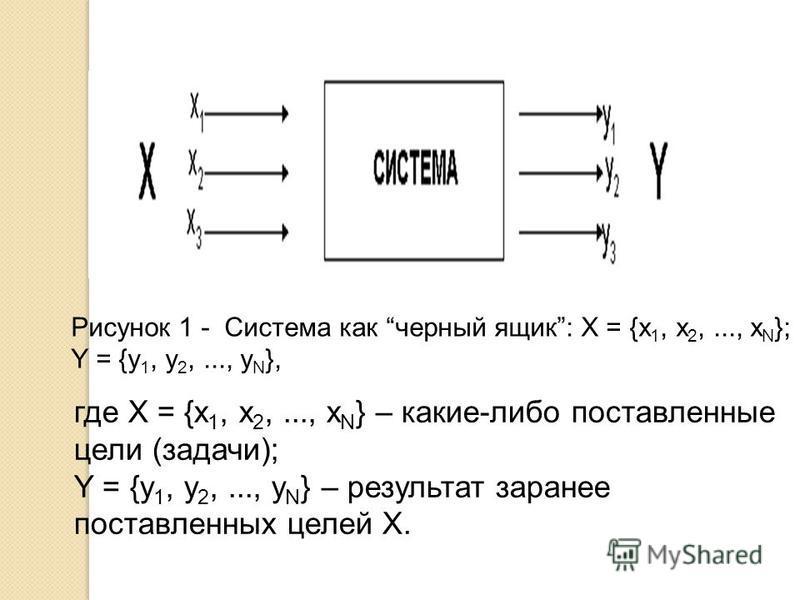 Рисунок 1 - Система как черный ящик: Х = {x 1, x 2,..., x N }; Y = {y 1, y 2,..., y N }, где Х = {x 1, x 2,..., x N } – какие-либо поставленные цели (задачи); Y = {y 1, y 2,..., y N } – результат заранее поставленных целей X.
