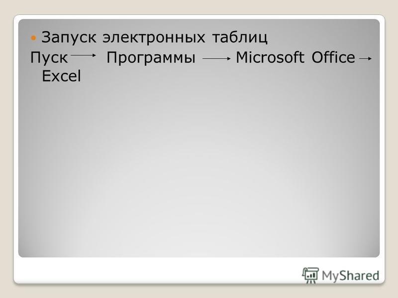 Запуск электронных таблиц Пуск Программы Microsoft Office Excel