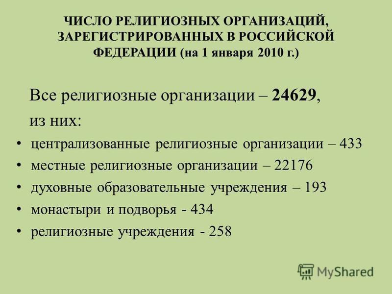 ЧИСЛО РЕЛИГИОЗНЫХ ОРГАНИЗАЦИЙ, ЗАРЕГИСТРИРОВАННЫХ В РОССИЙСКОЙ ФЕДЕРАЦИИ (на 1 января 2010 г.) Все религиозные организации – 24629, из них: централизованные религиозные организации – 433 местные религиозные организации – 22176 духовные образовательны