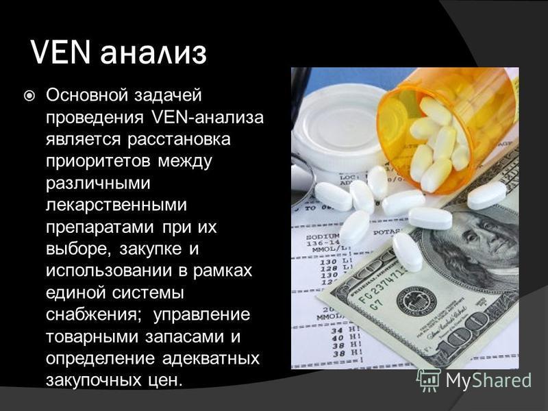 VEN анализ Основной задачей проведения VEN-анализа является расстановка приоритетов между различными лекарственными препаратами при их выборе, закупке и использовании в рамках единой системы снабжения; управление товарными запасами и определение адек