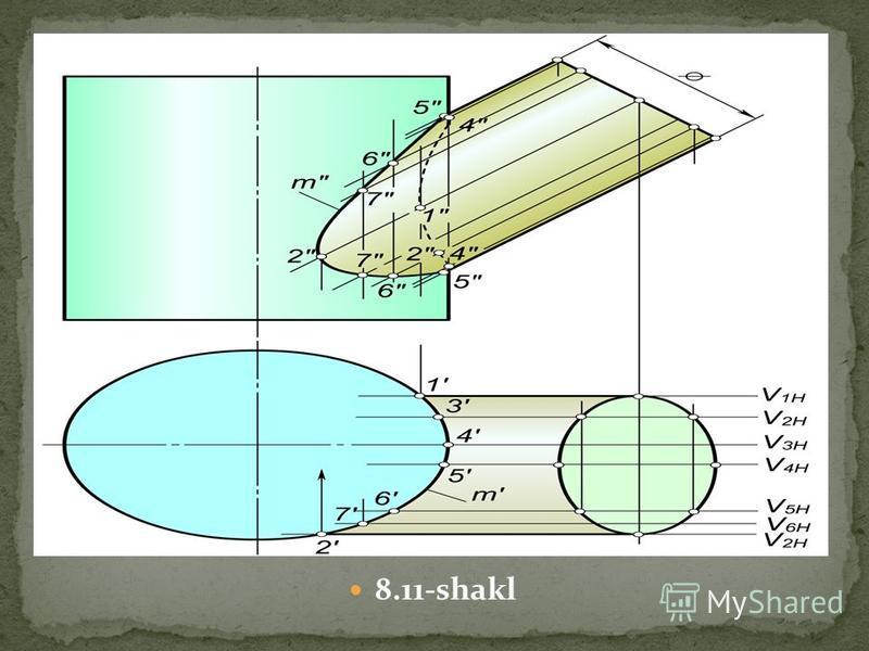 8.11-shakl