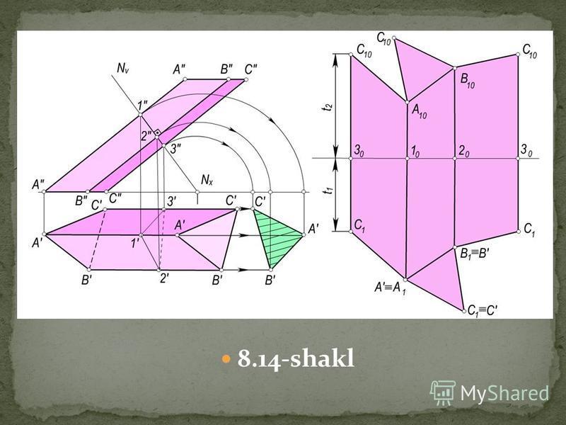 8.14-shakl