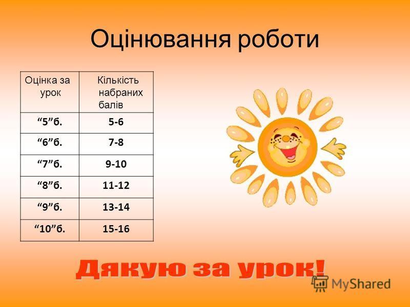 Оцінювання роботи Оцінка за урок Кількість набраних балів 5б.5-6 6б.7-8 7б.9-10 8б.11-12 9б.13-14 10б.15-16