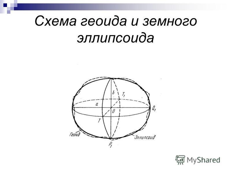 Схема геоида и земного эллипсоида