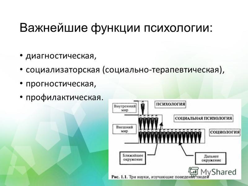 Важнейшие функции психологии: диагностическая, социализаторская (социально-терапевтическая), прогностическая, профилактическая. 12