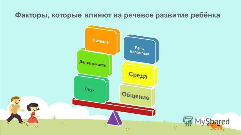 Факторы, которые влияют на речевое развитие ребёнка