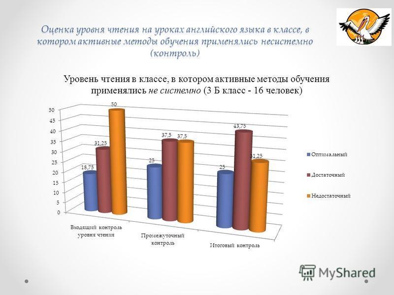 Оценка уровня чтения на уроках английского языка в классе, в котором активные методы обучения применялись не системно (контроль)