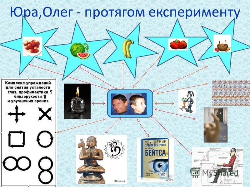 Юра,Олег - протягом експерименту