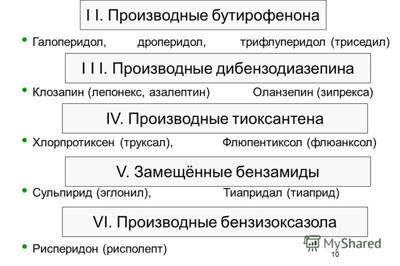 10 I I. Производные бутирофенона Галоперидол, дроперидол, трифлуперидол (триседил) I I I. Производные дибензодиазепина Клозапин (лепонекс, азалептин) Оланзепин (зипрекса) IV. Производные тиоксантена Хлорпротиксен (труксал), Флюпентиксол (флюанксол) V
