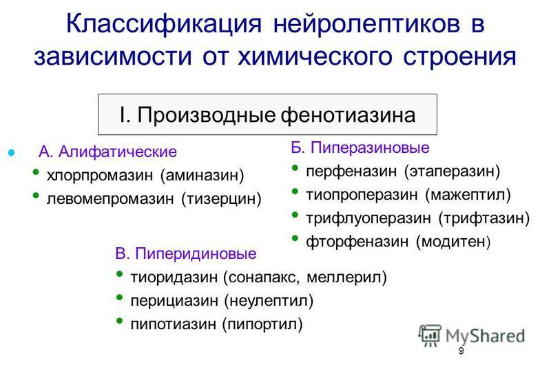 9 Классификация нейролептиков в зависимости от химического строения А. Алифатические хлорпромазин (аминазин) левомепромазин (тизерцин) Б. Пиперазиновые перфеназин (этаперазин) тиопроперазин (мажептил) трифлуоперазин (трифтазин) фторфеназин (модитен )
