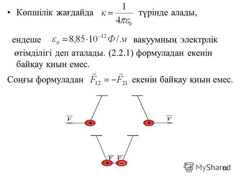 14 Көпшілік жағдайда түрінде алады, ендеше вакуумның электрлік өтімділігі деп аталады. (2.2.1) формуладан екенін байқау қиын емес. Соңғы формуладан екенін байқау қиын емес.