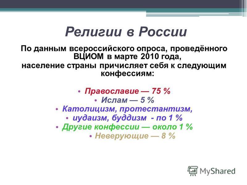 Религии в России По данным всероссийского опроса, проведённого ВЦИОМ в марте 2010 года, население страны причисляет себя к следующим конфессиям: Православие 75 % Ислам 5 % Католицизм, протестантизм, иудаизм, буддизм - по 1 % Другие конфессии около 1