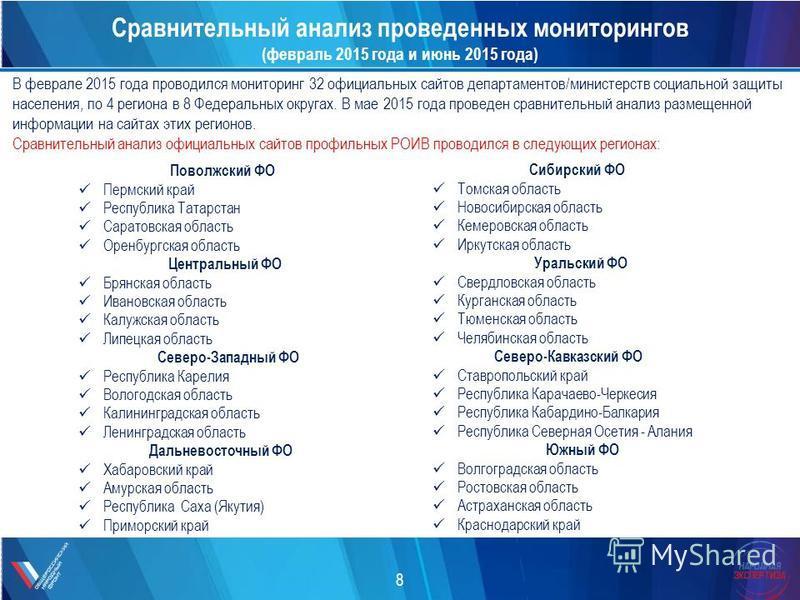 Сравнительный анализ проведенных мониторингов (февраль 2015 года и июнь 2015 года) 8 В феврале 2015 года проводился мониторинг 32 официальных сайтов департаментов/министерств социальной защиты населения, по 4 региона в 8 Федеральных округах. В мае 20
