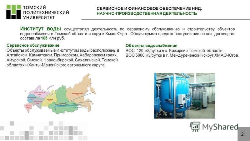 62,55% Институт воды осуществлял деятельность по сервисному обслуживанию и строительству объектов водоснабжения в Томской области и округе Хмао-Югра. Общая сумма средств поступивших по хоз. договорам составила 165 млн руб. Сервисное обслуживание Объе