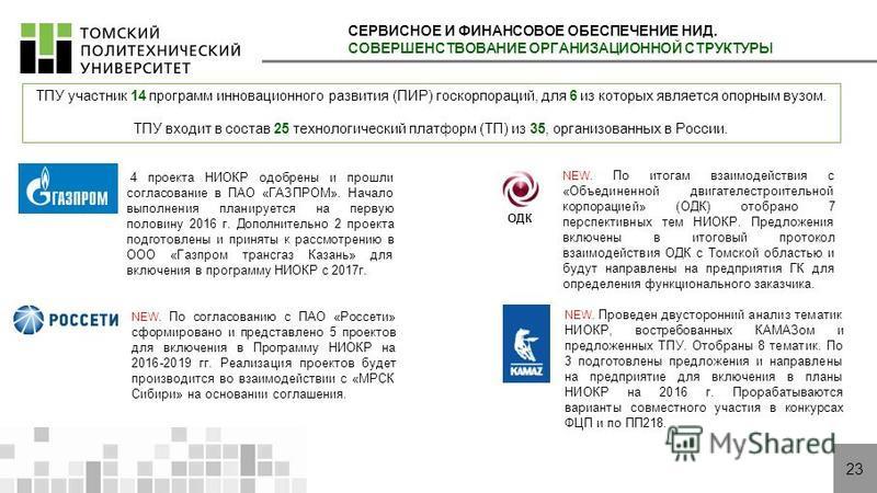 23 ТПУ участник 14 программ инновационного развития (ПИР) госкорпораций, для 6 из которых является опорным вузом. ТПУ входит в состав 25 технологический платформ (ТП) из 35, организованных в России. 4 проекта НИОКР одобрены и прошли согласование в ПА