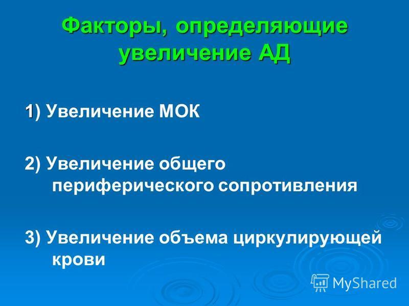 Факторы, определяющие увеличение АД 1 1) Увеличение МОК 2) Увеличение общего периферического сопротивления 3) Увеличение объема циркулирующей крови