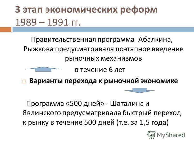 3 этап экономических реформ 1989 – 1991 гг. Правительственная программа Абалкина, Рыжкова предусматривала поэтапное введение рыночных механизмов в течение 6 лет Варианты перехода к рыночной экономике Программа «500 дней » - Шаталина и Явлинского пред
