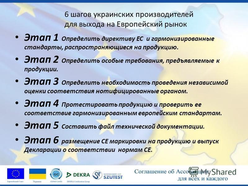 6 шагов украинских производителей для выхода на Европейский рынок Этап 1 Определить директиву ЕС и гармонизированные стандарты, распространяющиеся на продукцию. Этап 2 Определить особые требования, предъявляемые к продукции. Этап 3 Определить необход